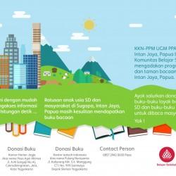 Galang Donasi Taman Baca di Sugapa Papua (2)