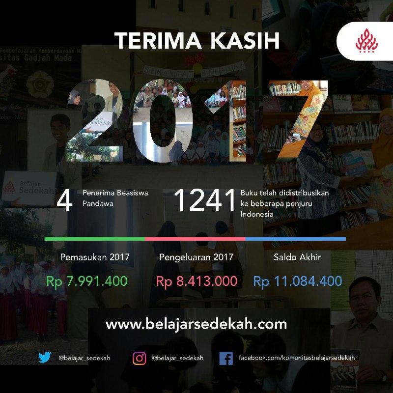 Laporan Donasi Akhir Tahun 2017_Belajar Sedekah