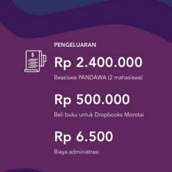 Laporan Bulanan Donasi Belajar Sedekah 2018 (4)